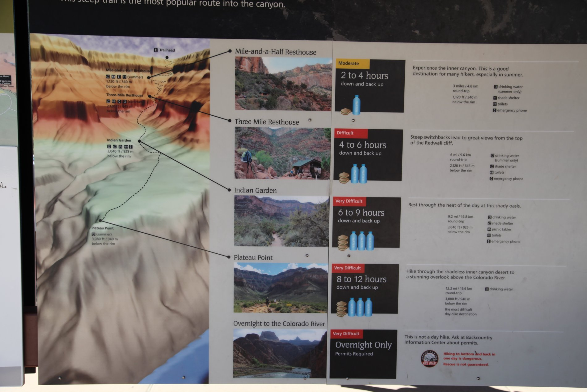 IMG_0992.JPG: Bright Angel Trail info ...